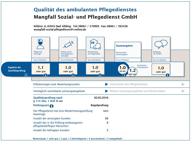 pruefbericht_2016